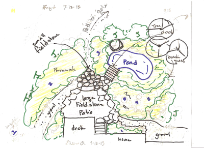 This Concept Plan Illustrates How The Landscape Elements Will Fit